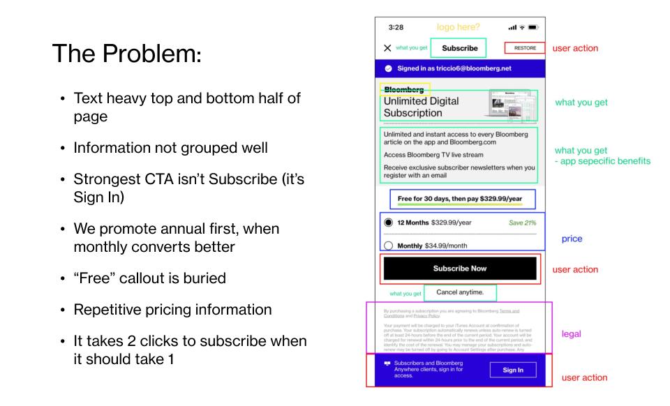 App_Offer_Page_Problem